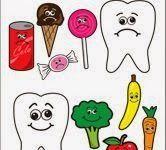 зубы, еда, гигиена
