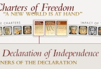 main idea of the declaration of What's the main idea of declaration of independence get a synopsis of  declaration of independence with questions to ponder and quotes to back it up.