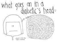thesis on diabetes type 2