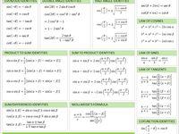 20 Math Ideas Education Math Math Lessons Math