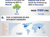 Advertising & Search Marketing