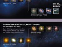 Astronomy, rockets & space stuff