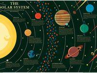 Solar System unit on P...