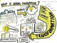Social Innovation / Innovative approaches to solving societal problems.
