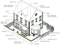 12 best images about materials and methods on pinterest for Basement construction methods