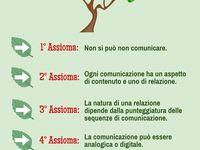 COMUNICAZIONE/ COMPORTAMENTO/ INTELLIGENZA