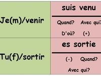 Activities for groups, partners and pairs in the Foreign Language Classroom.