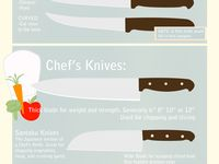 17 Best Images About Facs Knife Skills On Pinterest