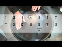 Hang Handpan Tutorial For Beginners Lesson 8 Groove Drum Lessons Beginner Lesson Drum Basics