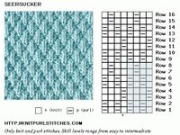 knit stitches, strickmuster