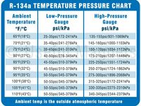 13 Extraordinary R134a Temp 2020 In 2020 Temperature Chart Chart Cool Pictures