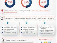 Weight Loss Surgery Stuff