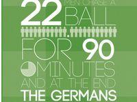 Those Germans