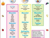 Bebek mama tarifleri