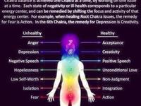 Healing & awareness ✨