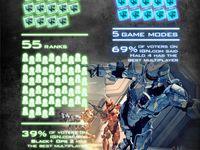 Video Game Geek stuff