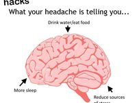 Health Tips  Board