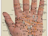 Reflexology, Accupuncture, Massage, Aromatherapy, and Body/Energy Work