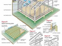 11 Best Images About Roof And Patio Add On S On Pinterest