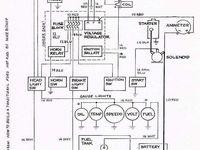 Starter Solenoid Wiring Diagram Starter Motor Ford Tractors Electrical Circuit Diagram