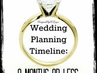 Wedding planning on pinterest wedding planning ideas budget and