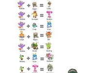 about Games on Pinterest  My singing monsters, Monsters and Charts