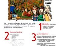 Méthodo AP Programme CECRL Punitions