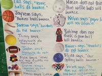Investigation into developed sabis curriculum in kindergarten