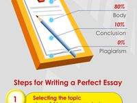 write brilliant thesis statement