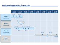 Agile Roadmap Powerpoint Template Project Management Templates