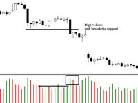 Types of trading crypto day swing position scalp