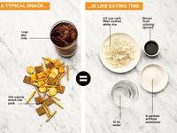Shocking food autopsies/nutrition