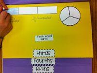 Homeschool Strategies