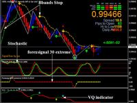 Top 5 Most Reliable Chart Patterns Trend Trading Stock Chart