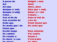 Frances idioma