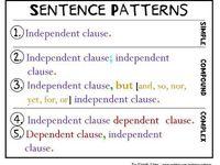 english essay aids
