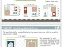 Arquivo Dimensionamento Em Arquitetura Emile Pronk Pdf Enviado