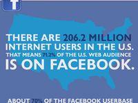Social Media Infographics & Information.