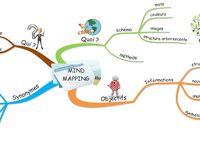 paris shop cartographiez idees avec pensee visuelle mind mapping