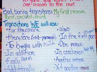 types of essays strands