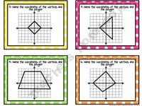 how to teach cartesian planes ot grade 6
