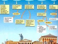 Història Antiga