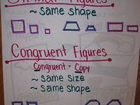 Geometry on Pinterest | 7th Grade Math, Triangles and Area And ...