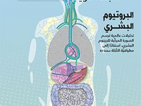 Pin By Waseem Khalaf On Magazine Magazine