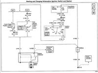 Pin 2002 Chevy Cavalier Ignition Wiring Diagram On Pinterest Ignite Chevy Diagram