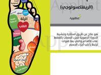 Instagram Photo By Appllist Appllist Via Iconosquare Health Fitness Nutrition Health Facts Food Health Diet