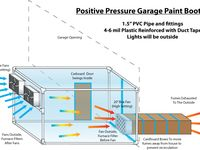 1000 images about Garage booth on Pinterest Kaizen Air