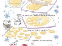 recette desserts