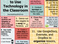 Teach with technology to maximize your students' learning potential