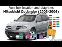 Fuse Box Location And Diagrams Mitsubishi Outlander 2003 2006